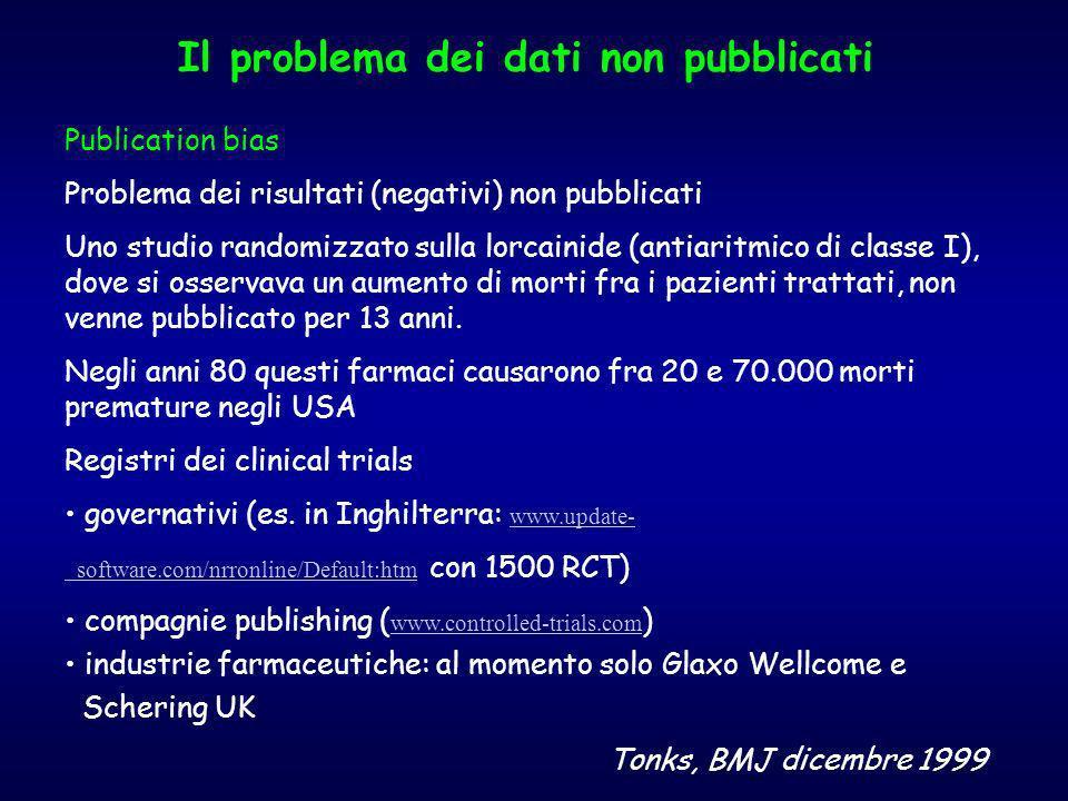 Il problema dei dati non pubblicati Publication bias Problema dei risultati (negativi) non pubblicati Uno studio randomizzato sulla lorcainide (antiar