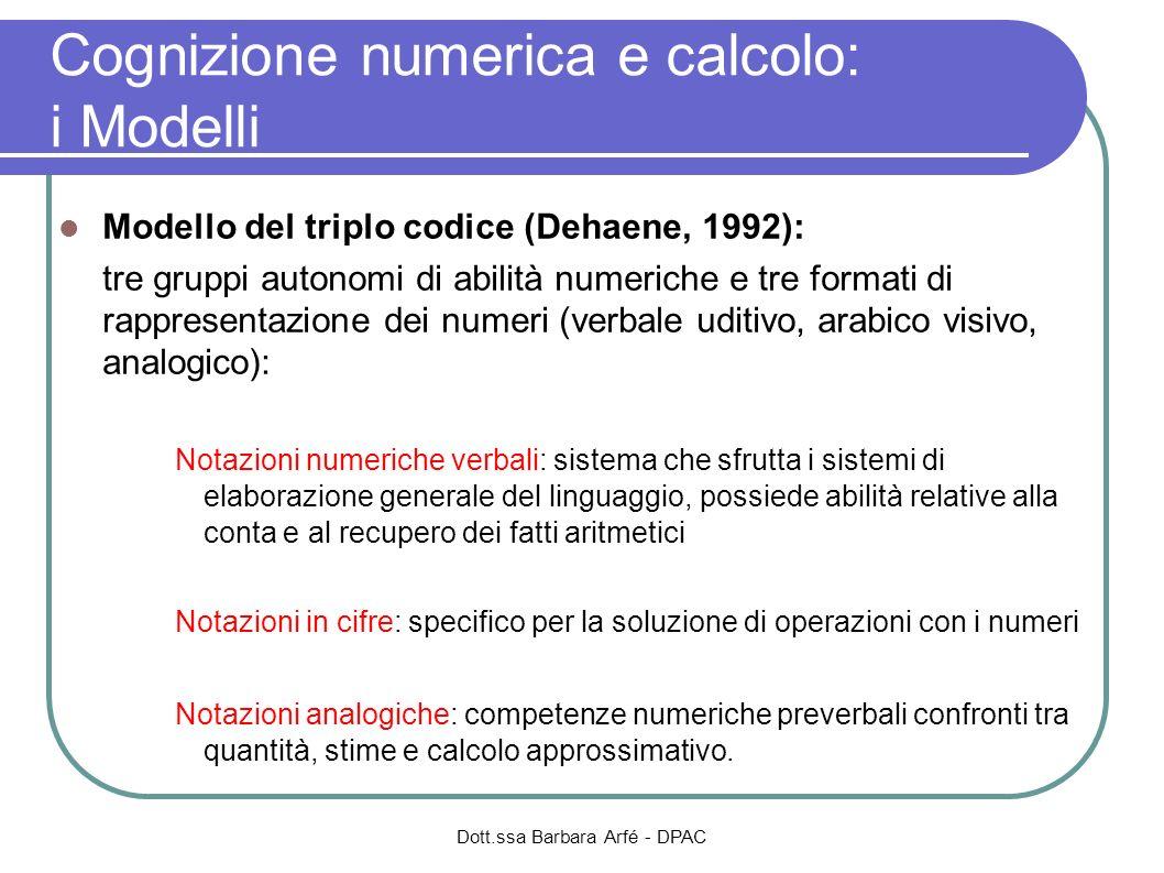 Dott.ssa Barbara Arfé - DPAC Modello del triplo codice (Dehaene, 1992): tre gruppi autonomi di abilità numeriche e tre formati di rappresentazione dei