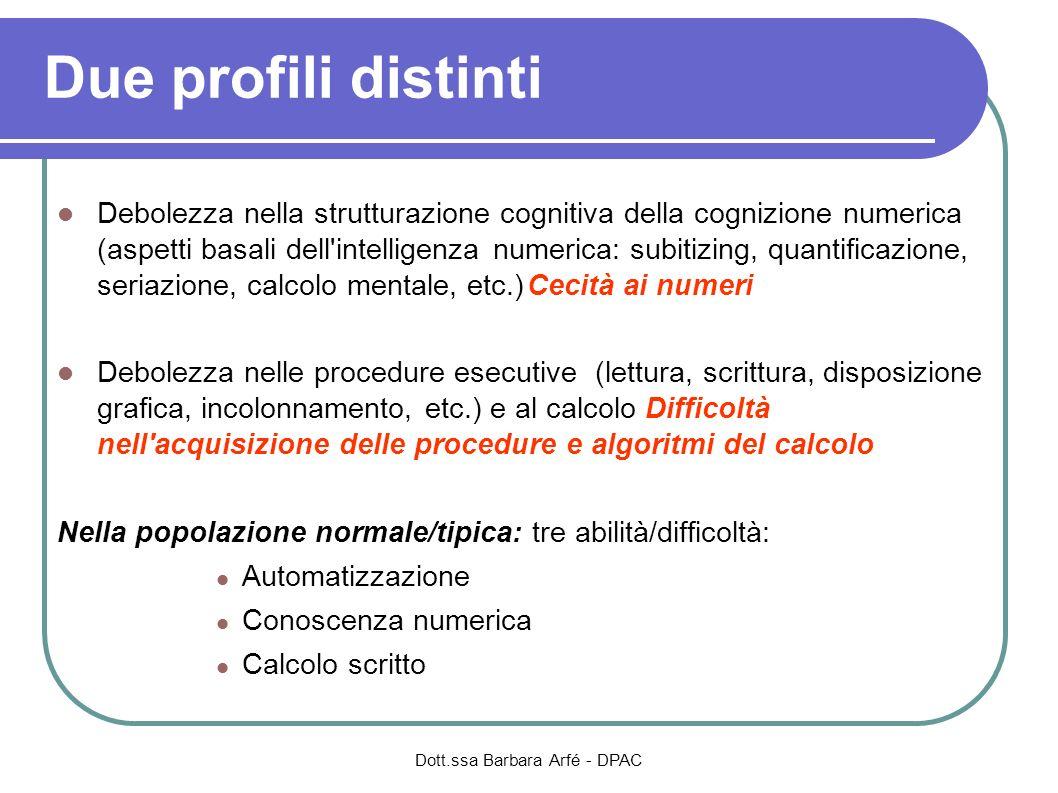 Dott.ssa Barbara Arfé - DPAC Lo sviluppo dell abilità di calcolo Strumenti culturali numerici: 1.espressioni numeriche: parole numero (uno, due...); numerali (1, 2...); numeri romani (I, II...) 2.strumenti/regole astratte: fatti aritmetici (3x5 = 15), procedure numeriche (es.