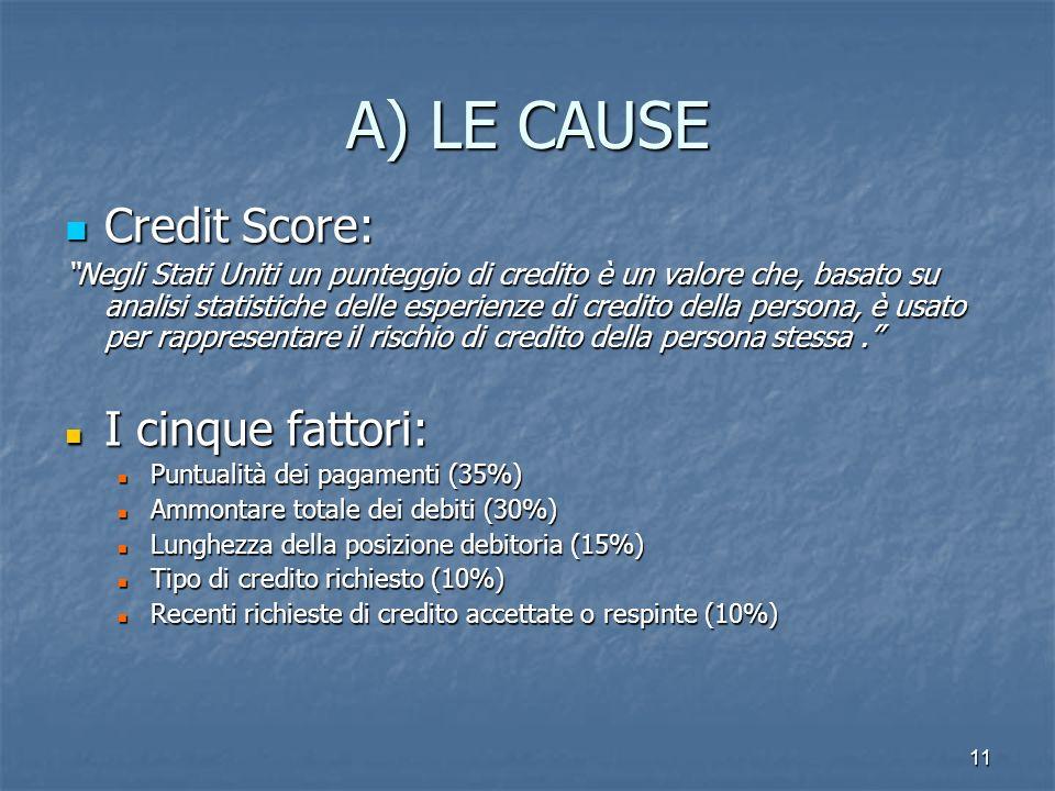 11 A) LE CAUSE Credit Score: Credit Score: Negli Stati Uniti un punteggio di credito è un valore che, basato su analisi statistiche delle esperienze d