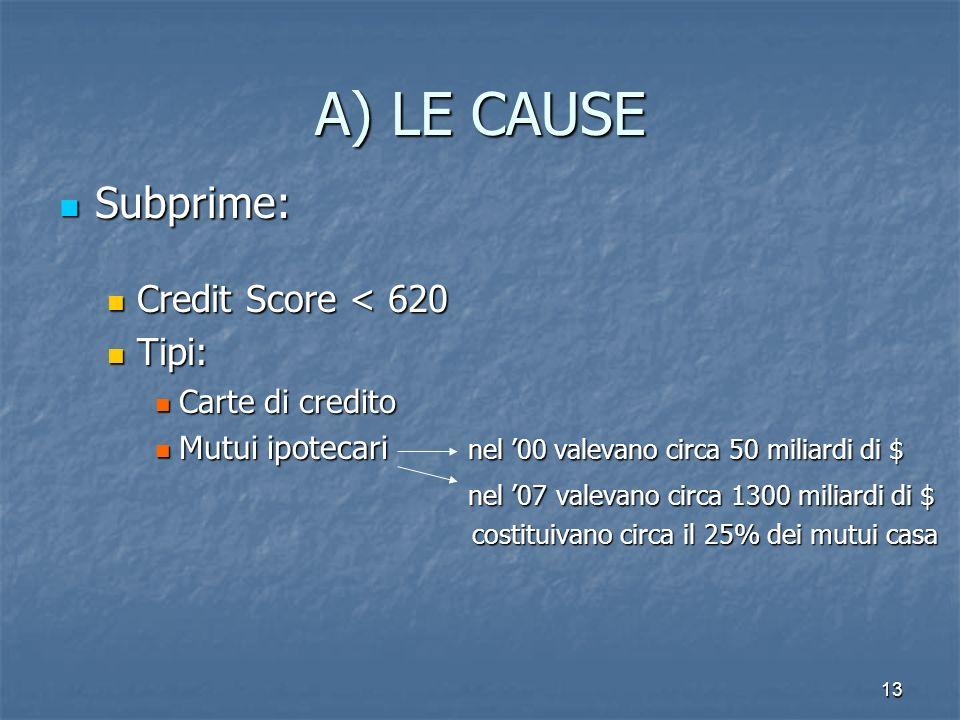 13 A) LE CAUSE Subprime: Subprime: Credit Score < 620 Credit Score < 620 Tipi: Tipi: Carte di credito Carte di credito Mutui ipotecari nel 00 valevano