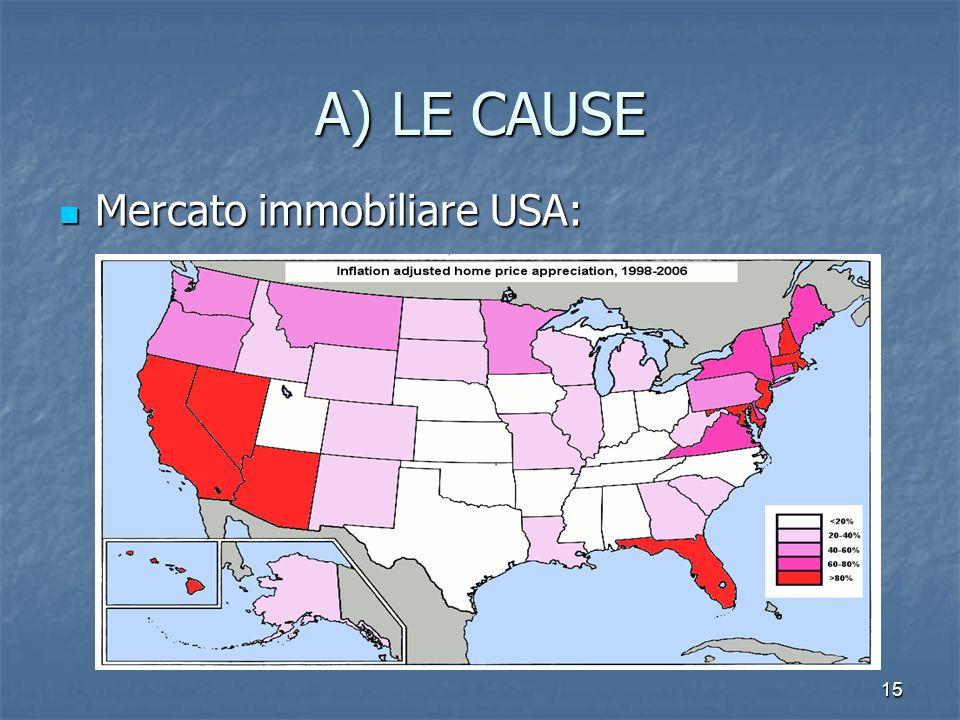 15 A) LE CAUSE Mercato immobiliare USA: Mercato immobiliare USA: