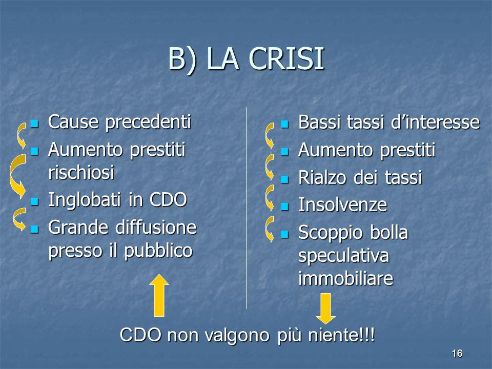 16 B) LA CRISI Cause precedenti Cause precedenti Aumento prestiti rischiosi Aumento prestiti rischiosi Inglobati in CDO Inglobati in CDO Grande diffus