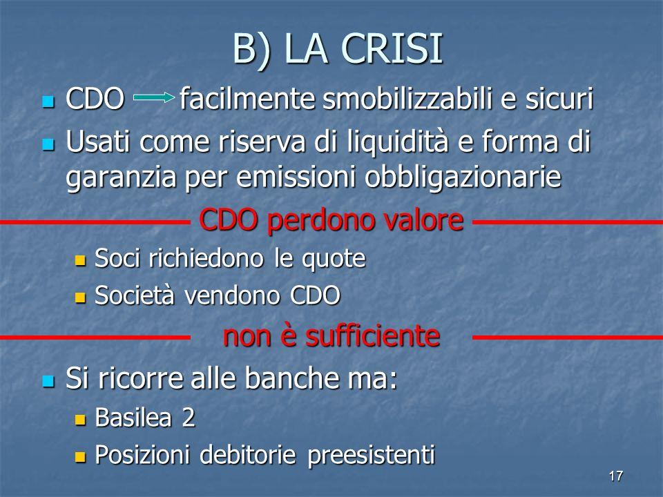17 B) LA CRISI CDO facilmente smobilizzabili e sicuri CDO facilmente smobilizzabili e sicuri Usati come riserva di liquidità e forma di garanzia per e