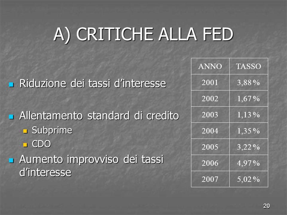 20 A) CRITICHE ALLA FED Riduzione dei tassi dinteresse Riduzione dei tassi dinteresse Allentamento standard di credito Allentamento standard di credit