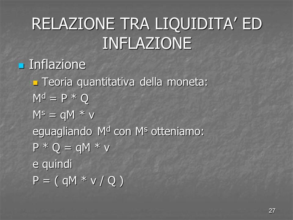 27 Inflazione Inflazione Teoria quantitativa della moneta: Teoria quantitativa della moneta: M d = P * Q M s = qM * v eguagliando M d con M s otteniam