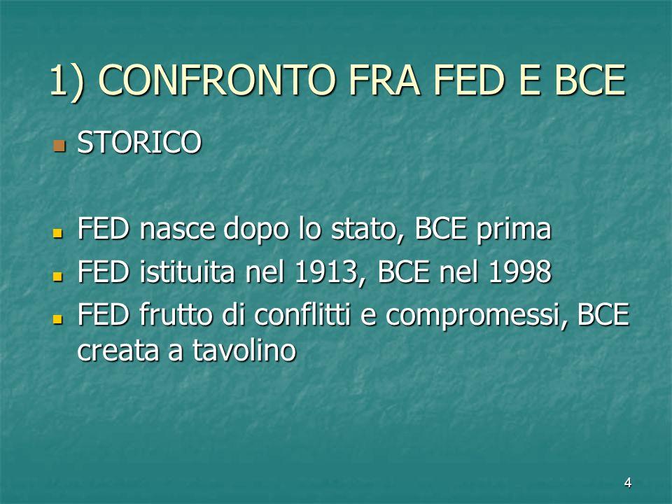 4 1) CONFRONTO FRA FED E BCE STORICO STORICO FED nasce dopo lo stato, BCE prima FED nasce dopo lo stato, BCE prima FED istituita nel 1913, BCE nel 199