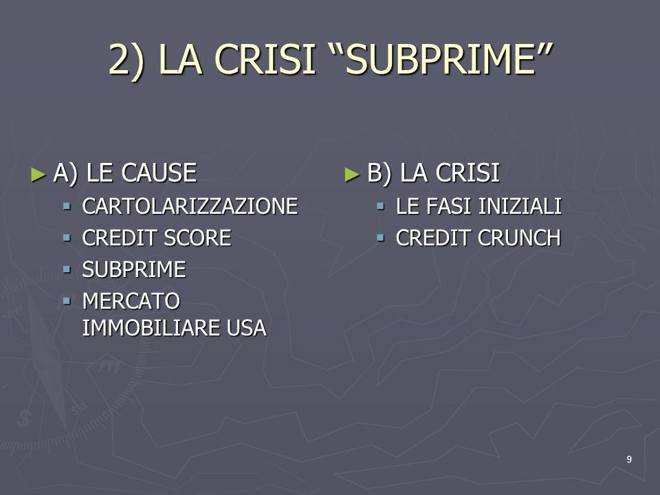 9 2) LA CRISI SUBPRIME A) LE CAUSE A) LE CAUSE CARTOLARIZZAZIONE CARTOLARIZZAZIONE CREDIT SCORE CREDIT SCORE SUBPRIME SUBPRIME MERCATO IMMOBILIARE USA