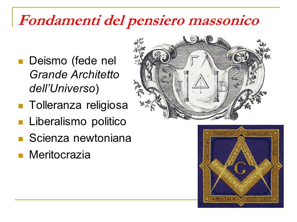 Fondamenti del pensiero massonico Deismo (fede nel Grande Architetto dellUniverso) Tolleranza religiosa Liberalismo politico Scienza newtoniana Meritocrazia