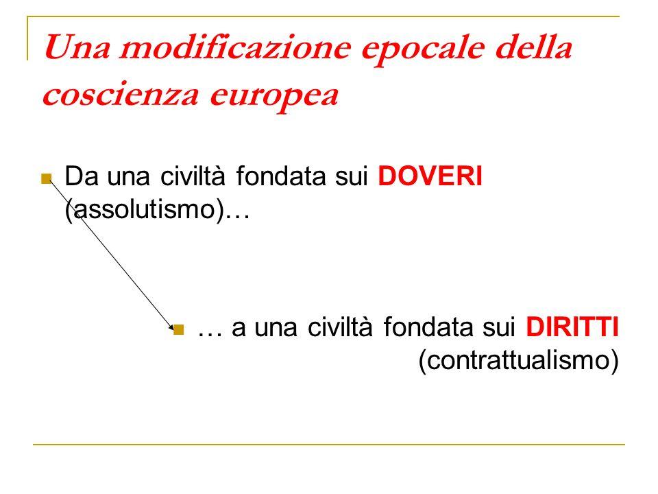 Una modificazione epocale della coscienza europea Da una civiltà fondata sui DOVERI (assolutismo)… … a una civiltà fondata sui DIRITTI (contrattualismo)