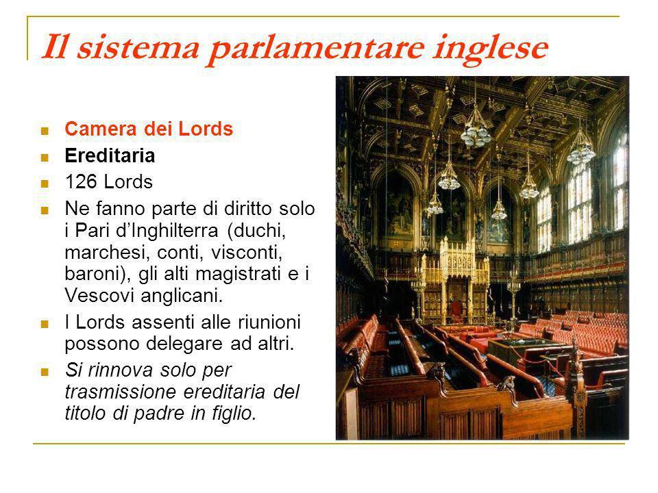 Il sistema parlamentare inglese Camera dei Lords Ereditaria 126 Lords Ne fanno parte di diritto solo i Pari dInghilterra (duchi, marchesi, conti, visc