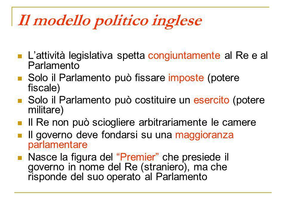 Il modello politico inglese Lattività legislativa spetta congiuntamente al Re e al Parlamento Solo il Parlamento può fissare imposte (potere fiscale)