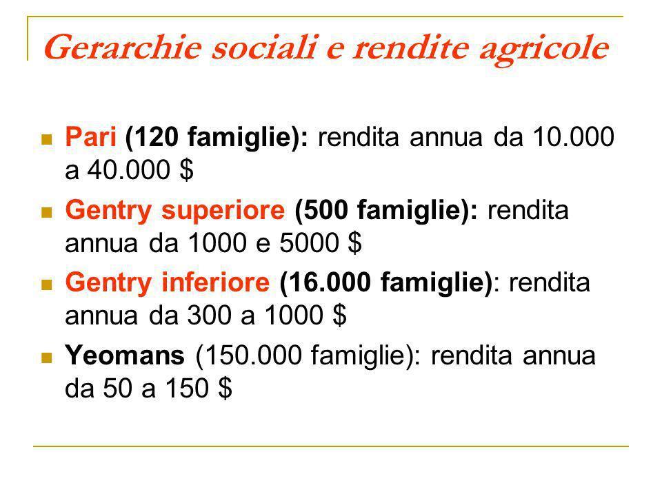 Gerarchie sociali e rendite agricole Pari (120 famiglie): rendita annua da 10.000 a 40.000 $ Gentry superiore (500 famiglie): rendita annua da 1000 e