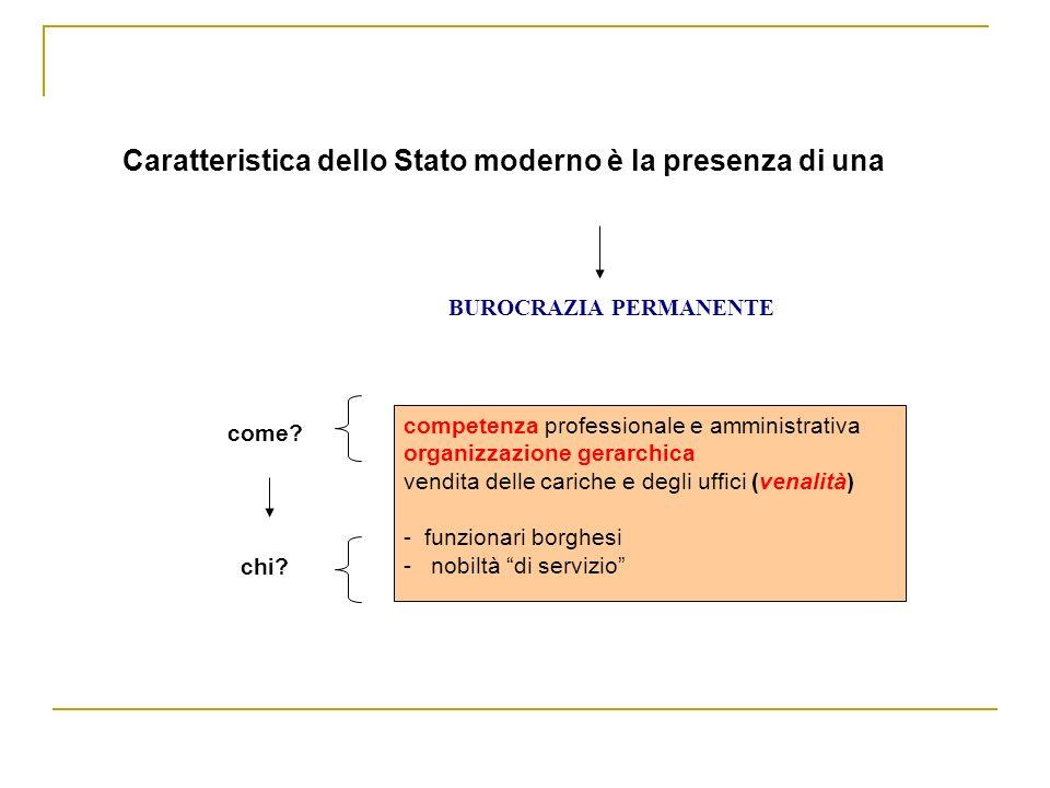 Il concetto di «carriera» Il concetto di carriera (dal francese carrière = strada lastricata per il passaggio dei carri) nella moderna accezione compare relativamente tardi nella storia della lingua italiana ed è in stretta relazione con i nuovi modi di organizzazione dello Stato moderno.