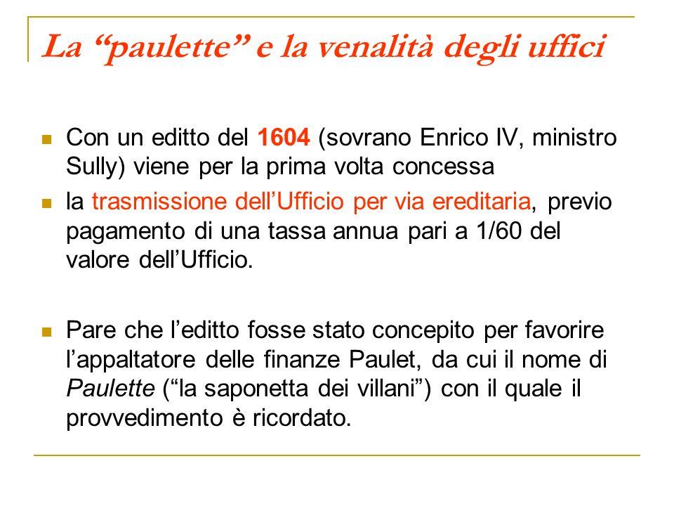 UFFICIO FUNZIONE PUBBLICA (delegata dal sovrano) = articolazione del potere centrale FUNZIONE PATRIMONIALE (dal 1604 trasmissibile e alienabile) = veicolo di ascesa sociale Organo di governo e Strumento fiscale