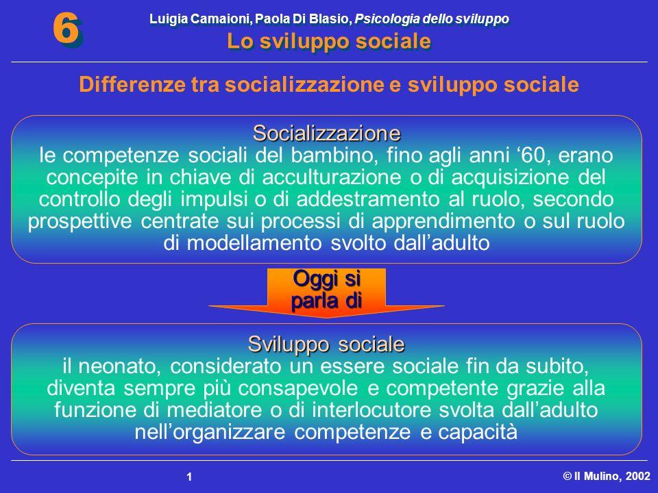 Luigia Camaioni, Paola Di Blasio, Psicologia dello sviluppo Lo sviluppo sociale © Il Mulino, 2002 6 6 1 Differenze tra socializzazione e sviluppo soci