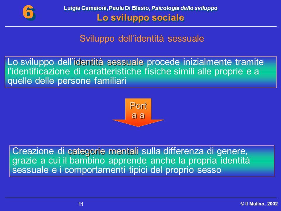 Luigia Camaioni, Paola Di Blasio, Psicologia dello sviluppo Lo sviluppo sociale © Il Mulino, 2002 6 6 11 Sviluppo dellidentità sessuale identità sessu