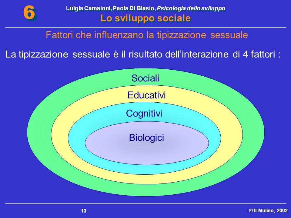 Luigia Camaioni, Paola Di Blasio, Psicologia dello sviluppo Lo sviluppo sociale © Il Mulino, 2002 6 6 13 Fattori che influenzano la tipizzazione sessu