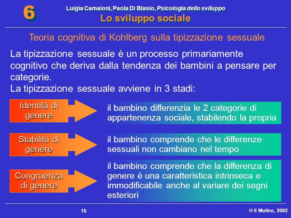 Luigia Camaioni, Paola Di Blasio, Psicologia dello sviluppo Lo sviluppo sociale © Il Mulino, 2002 6 6 15 La tipizzazione sessuale è un processo primar