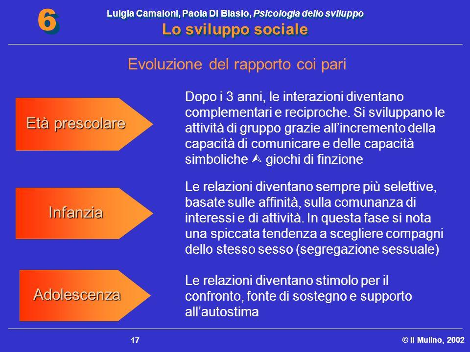 Luigia Camaioni, Paola Di Blasio, Psicologia dello sviluppo Lo sviluppo sociale © Il Mulino, 2002 6 6 17 Dopo i 3 anni, le interazioni diventano compl