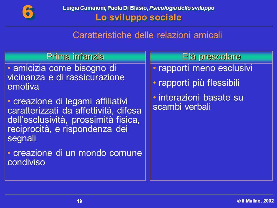 Luigia Camaioni, Paola Di Blasio, Psicologia dello sviluppo Lo sviluppo sociale © Il Mulino, 2002 6 6 19 Caratteristiche delle relazioni amicali amici