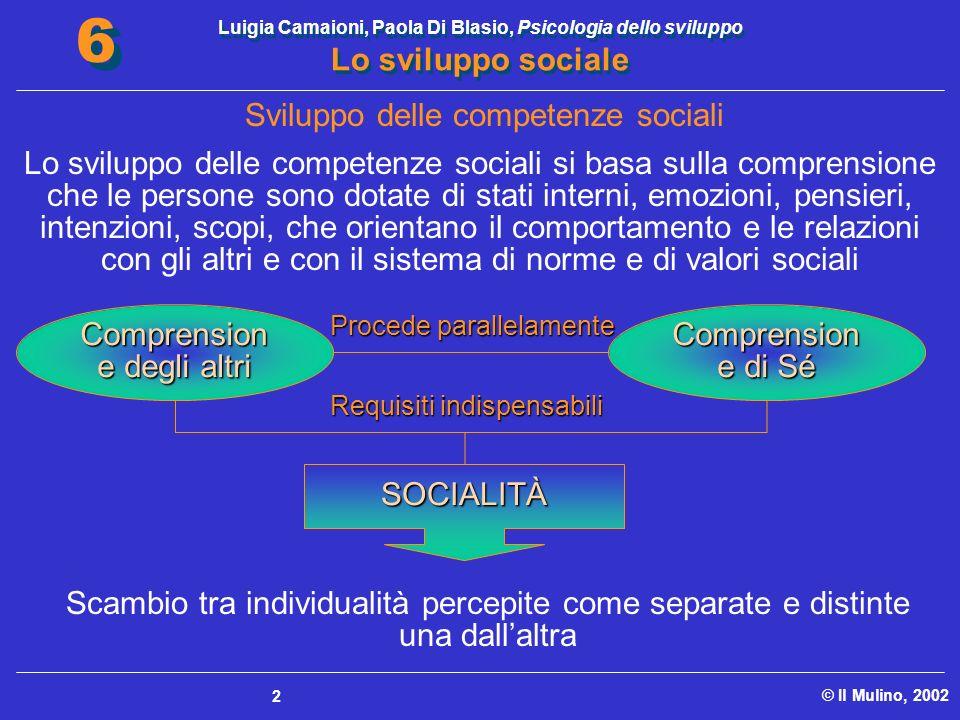 Luigia Camaioni, Paola Di Blasio, Psicologia dello sviluppo Lo sviluppo sociale © Il Mulino, 2002 6 6 13 Fattori che influenzano la tipizzazione sessuale La tipizzazione sessuale è il risultato dellinterazione di 4 fattori : Sociali Educativi Cognitivi Biologici