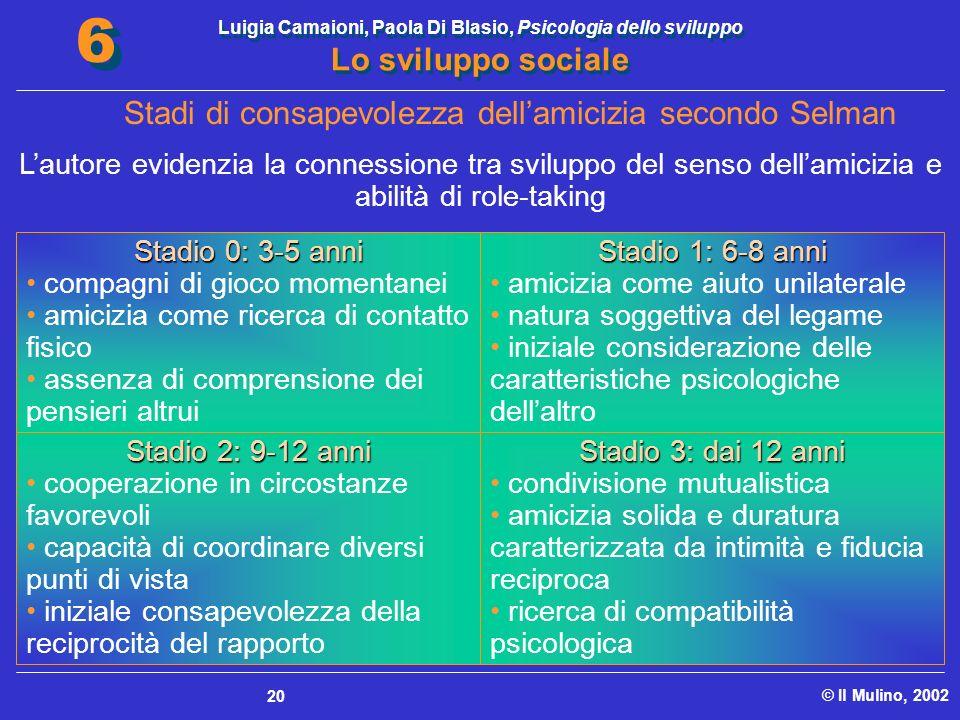 Luigia Camaioni, Paola Di Blasio, Psicologia dello sviluppo Lo sviluppo sociale © Il Mulino, 2002 6 6 20 Stadi di consapevolezza dellamicizia secondo