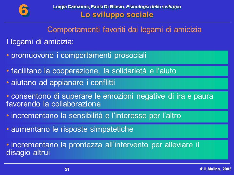 Luigia Camaioni, Paola Di Blasio, Psicologia dello sviluppo Lo sviluppo sociale © Il Mulino, 2002 6 6 21 Comportamenti favoriti dai legami di amicizia