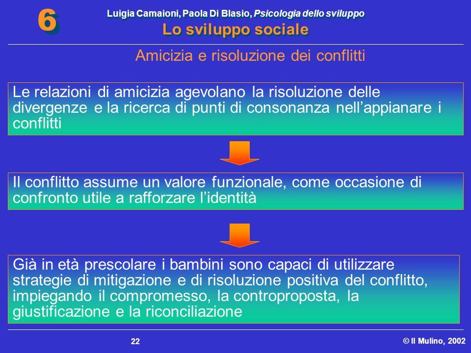 Luigia Camaioni, Paola Di Blasio, Psicologia dello sviluppo Lo sviluppo sociale © Il Mulino, 2002 6 6 22 Amicizia e risoluzione dei conflitti Le relaz
