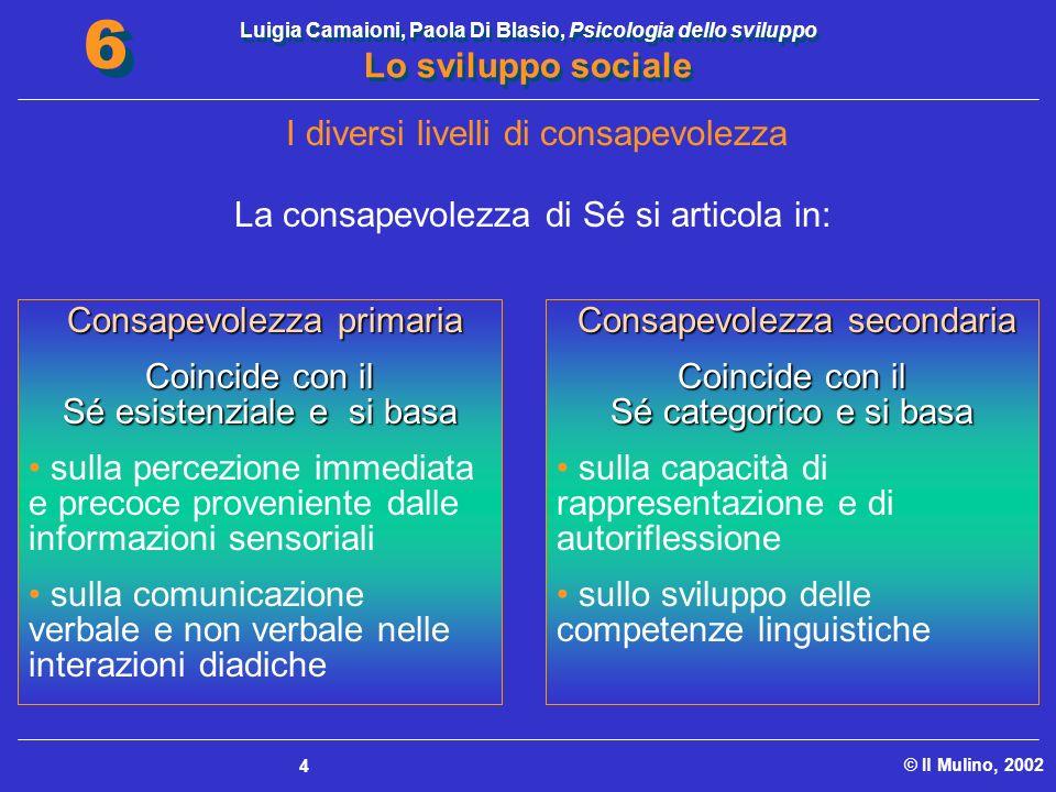 Luigia Camaioni, Paola Di Blasio, Psicologia dello sviluppo Lo sviluppo sociale © Il Mulino, 2002 6 6 4 I diversi livelli di consapevolezza Consapevol