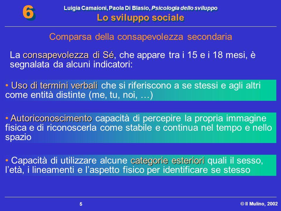 Luigia Camaioni, Paola Di Blasio, Psicologia dello sviluppo Lo sviluppo sociale © Il Mulino, 2002 6 6 5 Comparsa della consapevolezza secondaria Uso d