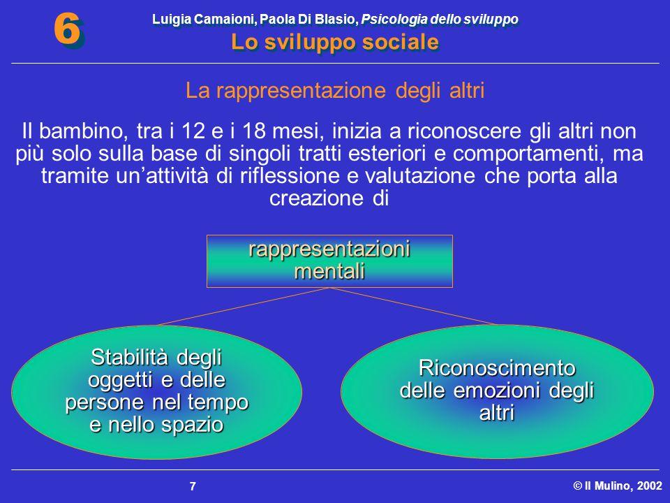 Luigia Camaioni, Paola Di Blasio, Psicologia dello sviluppo Lo sviluppo sociale © Il Mulino, 2002 6 6 7 La rappresentazione degli altri Il bambino, tr