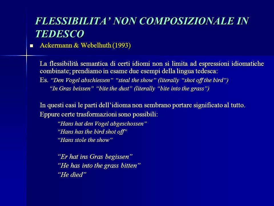 FLESSIBILITA NON COMPOSIZIONALE IN TEDESCO Ackermann & Webelhuth (1993) Ackermann & Webelhuth (1993) La flessibilità semantica di certi idiomi non si limita ad espressioni idiomatiche combinate; prendiamo in esame due esempi della lingua tedesca: Es.