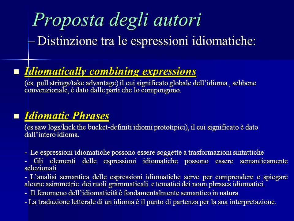Proposta degli autori –Distinzione tra le espressioni idiomatiche: Idiomatically combining expressions Idiomatically combining expressions (es.