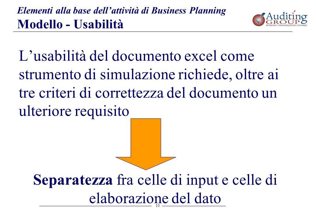 10 Elementi alla base dellattività di Business Planning Modello- Usabilità Lusabilità del documento excel come strumento di simulazione richiede, oltr