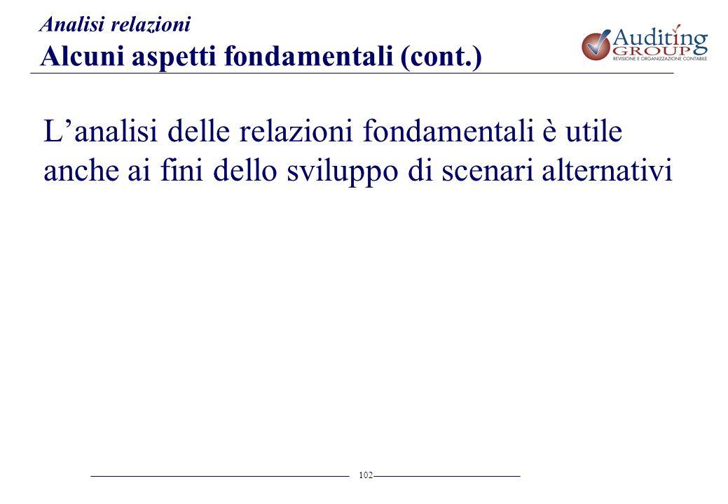 102 Analisi relazioni Alcuni aspetti fondamentali (cont.) Lanalisi delle relazioni fondamentali è utile anche ai fini dello sviluppo di scenari altern