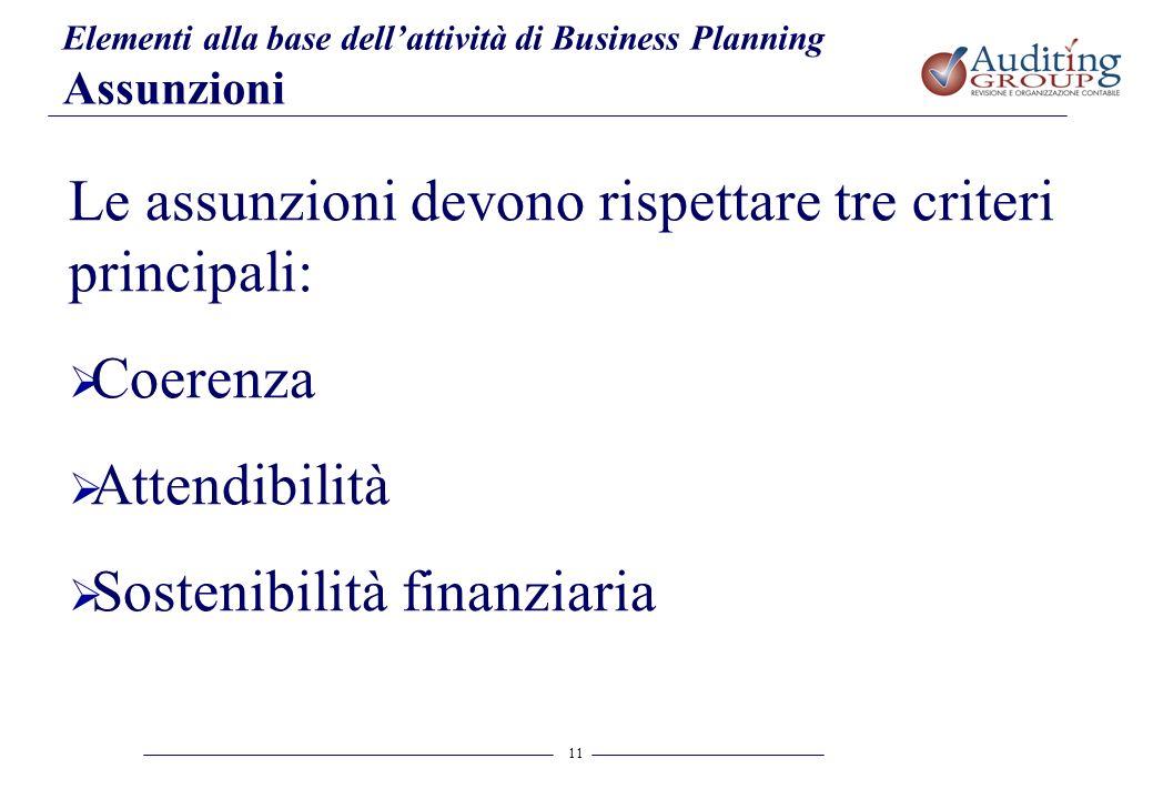 11 Elementi alla base dellattività di Business Planning Assunzioni Le assunzioni devono rispettare tre criteri principali: Coerenza Attendibilità Sost