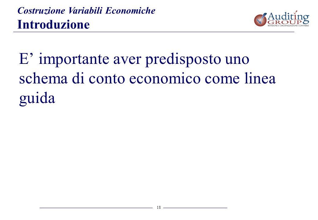 18 Costruzione Variabili Economiche Introduzione E importante aver predisposto uno schema di conto economico come linea guida