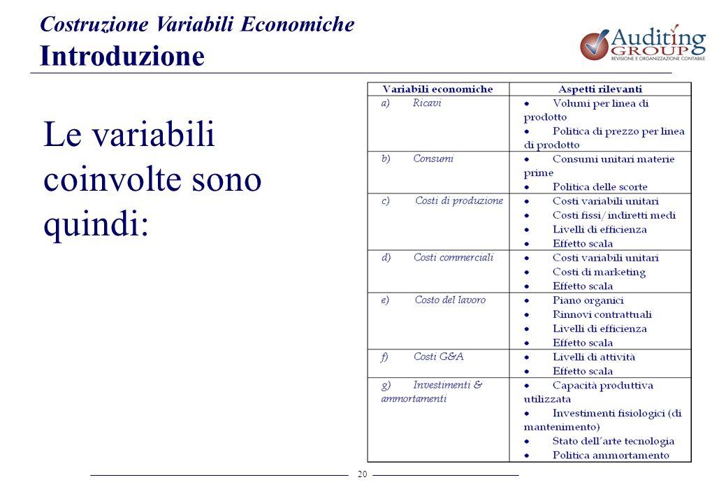 20 Le variabili coinvolte sono quindi: Costruzione Variabili Economiche Introduzione
