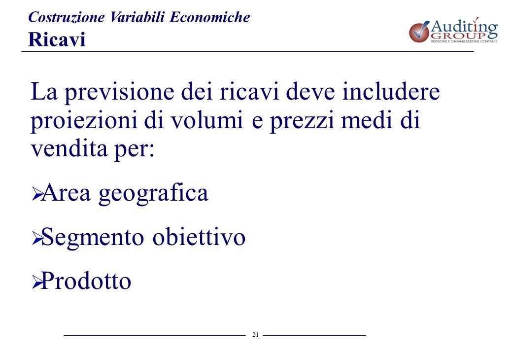 21 Costruzione Variabili Economiche Ricavi La previsione dei ricavi deve includere proiezioni di volumi e prezzi medi di vendita per: Area geografica