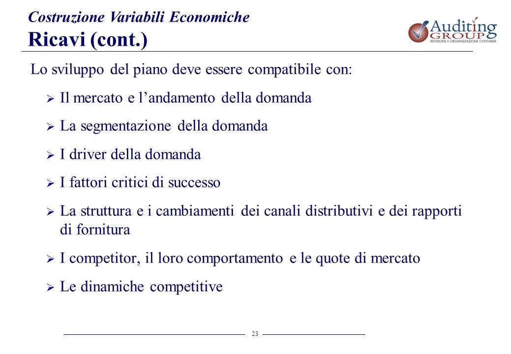 23 Lo sviluppo del piano deve essere compatibile con: Il mercato e landamento della domanda La segmentazione della domanda I driver della domanda I fa
