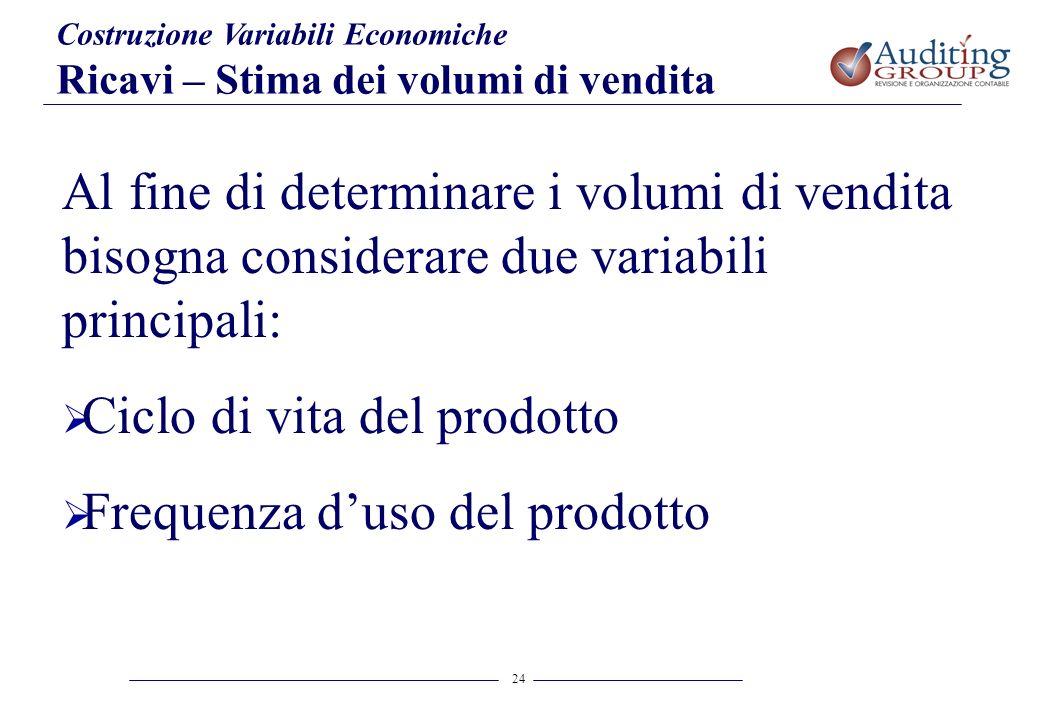 24 Costruzione Variabili Economiche Ricavi – Stima dei volumi di vendita Al fine di determinare i volumi di vendita bisogna considerare due variabili