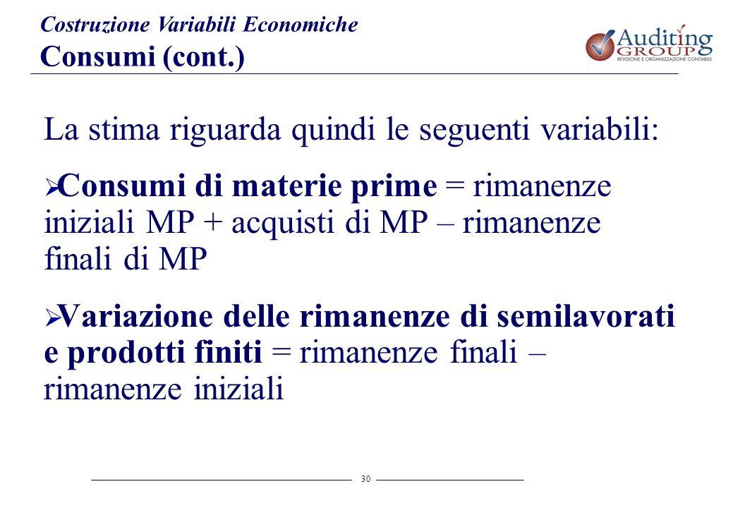 30 Costruzione Variabili Economiche Consumi (cont.) La stima riguarda quindi le seguenti variabili: Consumi di materie prime = rimanenze iniziali MP +