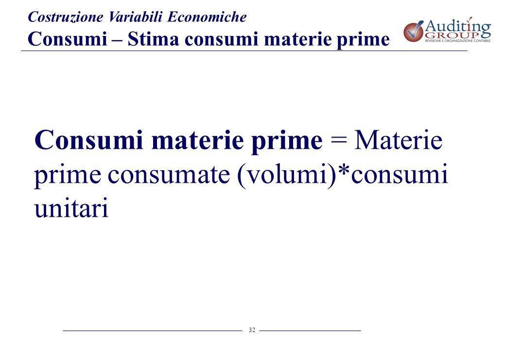 32 Costruzione Variabili Economiche Consumi – Stima consumi materie prime Consumi materie prime = Materie prime consumate (volumi)*consumi unitari