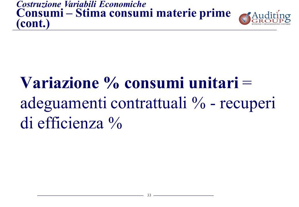 33 Costruzione Variabili Economiche Consumi – Stima consumi materie prime (cont.) Variazione % consumi unitari = adeguamenti contrattuali % - recuperi
