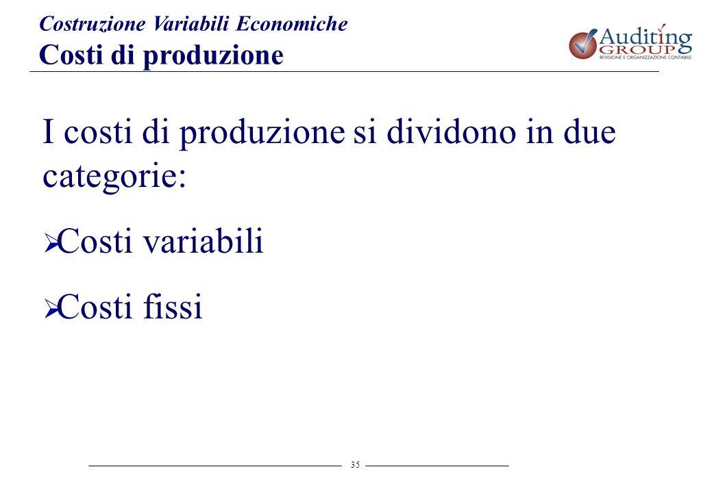 35 Costruzione Variabili Economiche Costi di produzione I costi di produzione si dividono in due categorie: Costi variabili Costi fissi