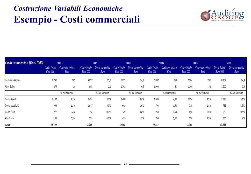 48 Costruzione Variabili Economiche Esempio - Costi commerciali