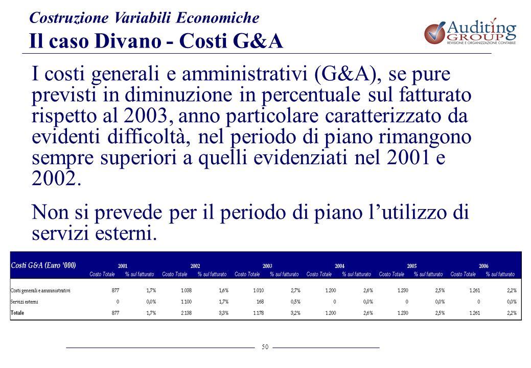50 Costruzione Variabili Economiche Il caso Divano - Costi G&A I costi generali e amministrativi (G&A), se pure previsti in diminuzione in percentuale