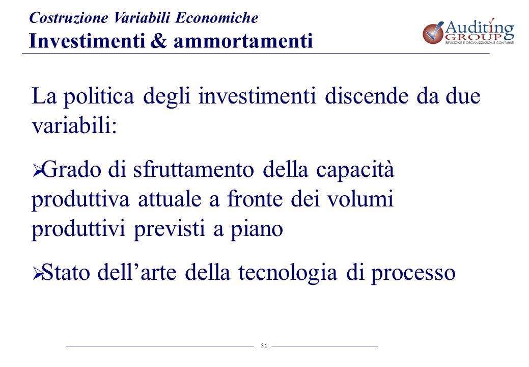 51 Costruzione Variabili Economiche Investimenti & ammortamenti La politica degli investimenti discende da due variabili: Grado di sfruttamento della