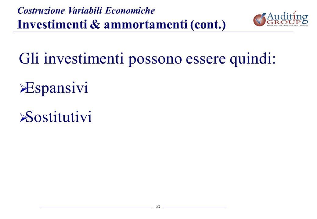 52 Costruzione Variabili Economiche Investimenti & ammortamenti (cont.) Gli investimenti possono essere quindi: Espansivi Sostitutivi
